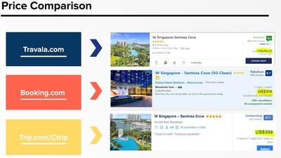 Hotel chosen at random as of June 25th