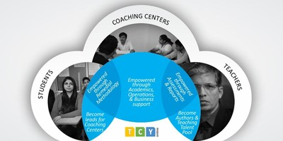 TCY empowers Coaching Centers