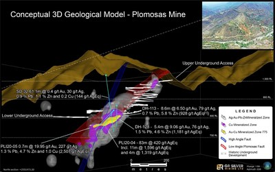 Figure 1: Location Map - 3D Image of the Plomosas Mine Area Drilling Location (CNW Group/GR Silver Mining Ltd.)