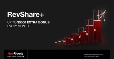 RevShare+ Get an extra bonus up to $5000!