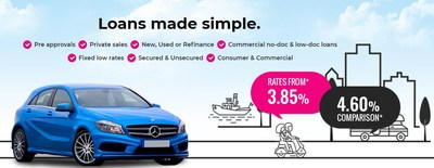 Car Loans with Balloon Payment