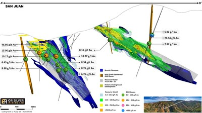 Figure 3 – 3D Representation of the San Juan Area including the San Juan and La Colorada veins (CNW Group/GR Silver Mining Ltd.)