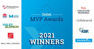 Deltek MVP Awards 2021 Winners