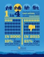 https://i1.wp.com/mma.prnewswire.com/media/457059/EOC_State_Working_Colorado_Infographic.jpg?w=144?p=caption