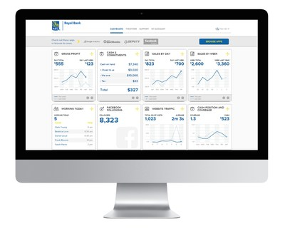 Desktop view of RBC MyBusiness Dashboard (CNW Group/RBC Royal Bank)