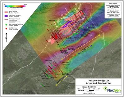 Figure 4: Arrow and South Arrow Drill Hole Locations (CNW Group/NexGen Energy Ltd.)