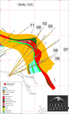 Figure 2 - Plan View – Yauricocha Mine (Cuye Zone) (CNW Group/Sierra Metals Inc.)