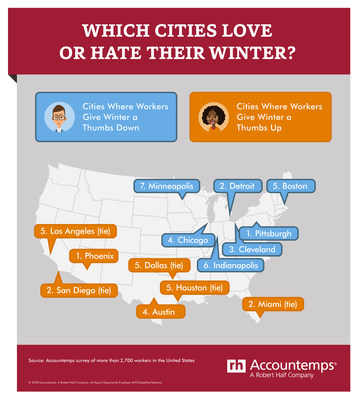 Which Cities Love or Hate Their Winter?