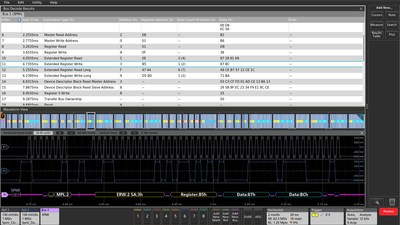 With Tektronix' SPMI decode option, users can easily decode bus activity, saving time and reducing frustration compared to attempting to decode bus activity manually. Bus sequences are displayed with clear color-coding indicating sequence starts, master IDs, commands, addresses, data, and acknowledgments.