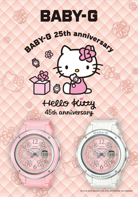 BGA150KT-4B (pink pastel) and BGA150KT-7B (white)