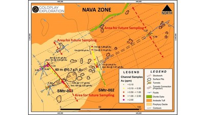 Figure 3 Nava Zone – Geology and Tunnel Sampling Results (CNW Group/Goldplay Exploration Ltd)