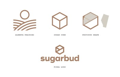 SugarBud Completes Corporate Rebrand and Launch of New Website and ...