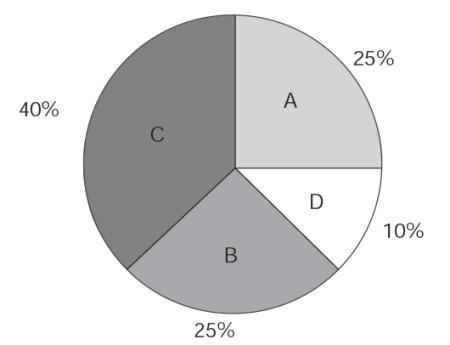 questão resolvida sobre média, moda e mediana 6