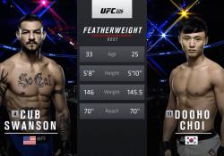 UFC 206 Doo-hoi Choi
