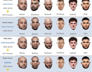 UFC on ESPN+ 37 predictions: Marlon Moraes or Cory Sandhagen in key bantamweight bout?