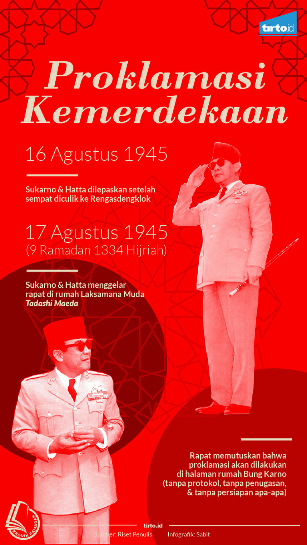 Infografik Kronik Proklamasi Kemerdekaan