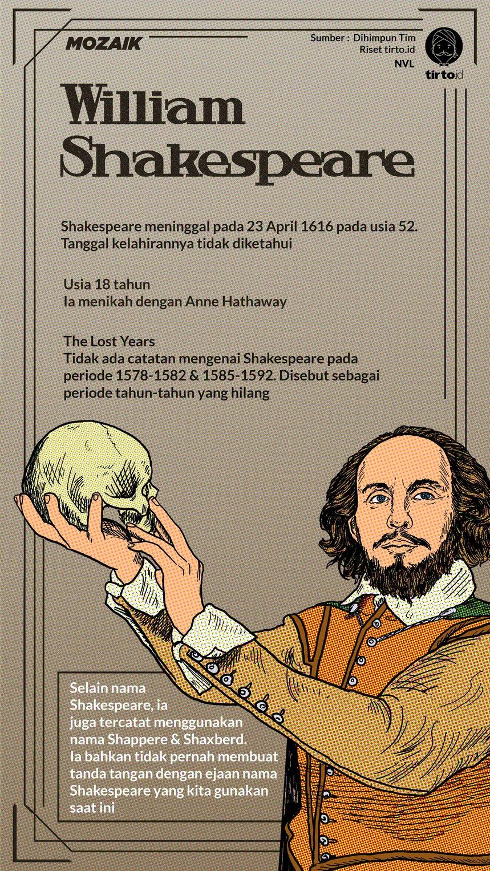 Betapa Misterius Dan Mesumnya Wiliam Shakespeare Tirto Id