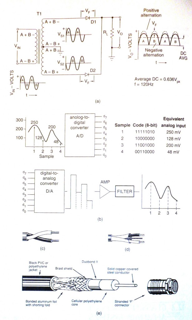 whelen led wiring diagram smart golkit com Wiring Strobe Diagram Light Whelen Ups64lx whelen led wiring diagram smart golkit