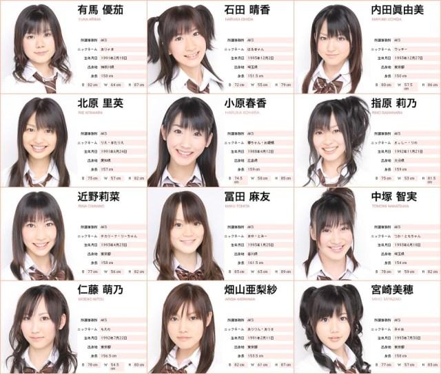 【芸能】元AKB48の畑山亜梨紗、竹田氏との交際について「密室で会った事は無い」→西川史子「それは付き合ってない」