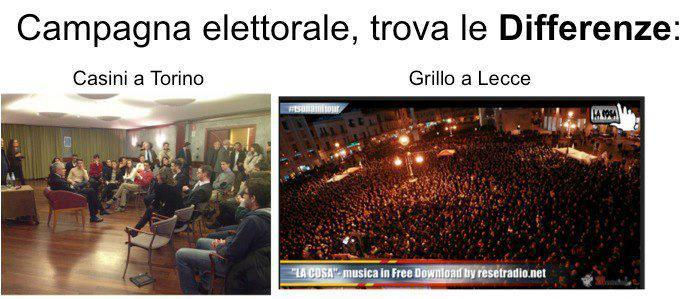 Trovate le differenze