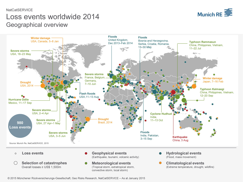 Els Refugiats Provocats Pel Canvi Climatic Annafase