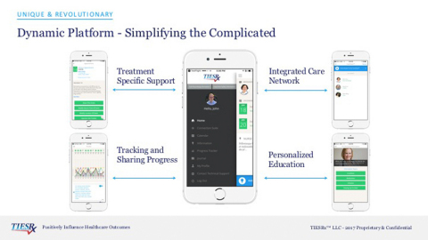 TreatmentAdvantage™ Platform Capabilities (Photo: Business Wire)
