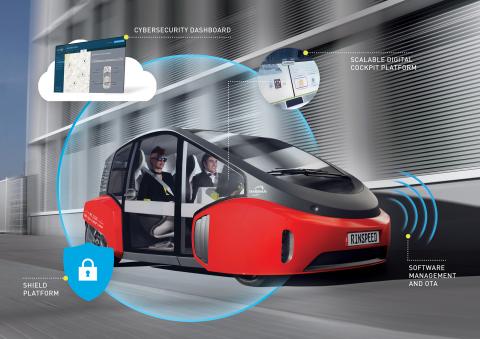 HARMAN para co-desenvolver e operar a análise da mobilidade inteligente da segurança cibernética internacional e teste de pesquisa (SMART) em Israel (Foto: Business Wire)