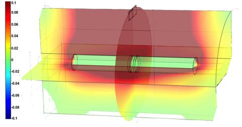 Electro Scan Inc. COMSOL® Multiphysics® Focused Electrode Leak Location (FELL) Pipeline Diagnostic T ...