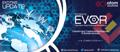 EVOR (Graphic: Business Wire)