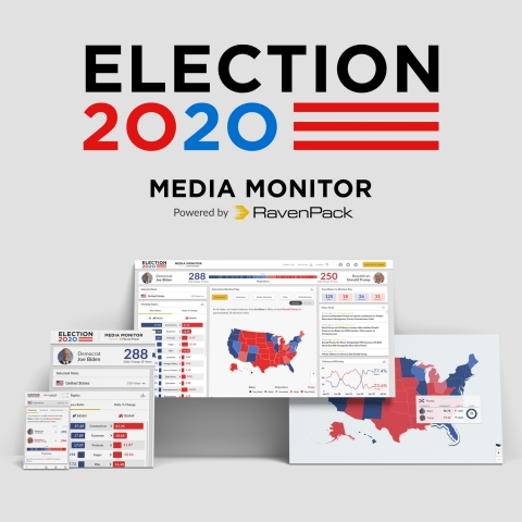The RavenPack Election Media Monitor analyzes sentiment, media attention, and historical voting patterns to predict the US presidential election in 2020. (Graphic: RavenPack)