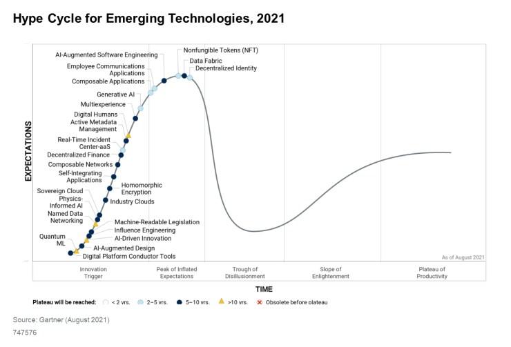 https://i1.wp.com/mms.businesswire.com/media/20210823005367/en/901133/5/HC_Emerging_Tech_2021.jpg?w=740&ssl=1