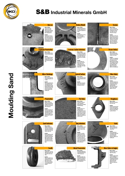 Sand Casting Defects - Poster