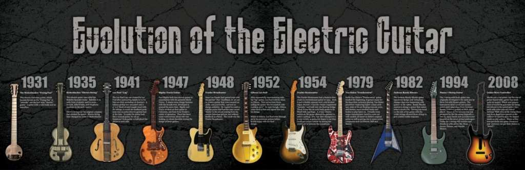 electric guitar timeline