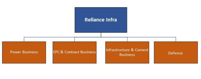 Reliance-Infra-Cement-Divestment-in-Birla