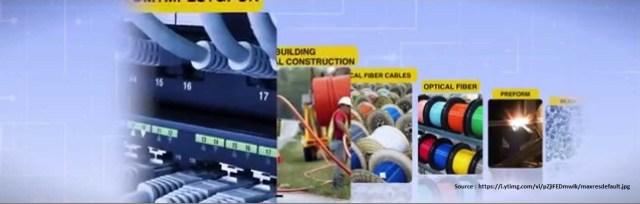 Sterlite Technologies Demerger Sterlite Power