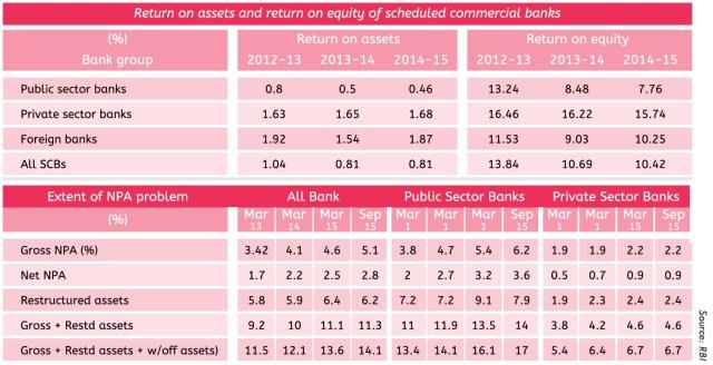 bank-mergers-need-hour-1