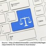 Legal Aspects of E-Commerce