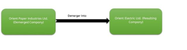 orient-paper-electric-demerger-1