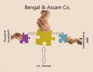 Bengal-Assam-Florence-BMF-JK-Fenner-Merger