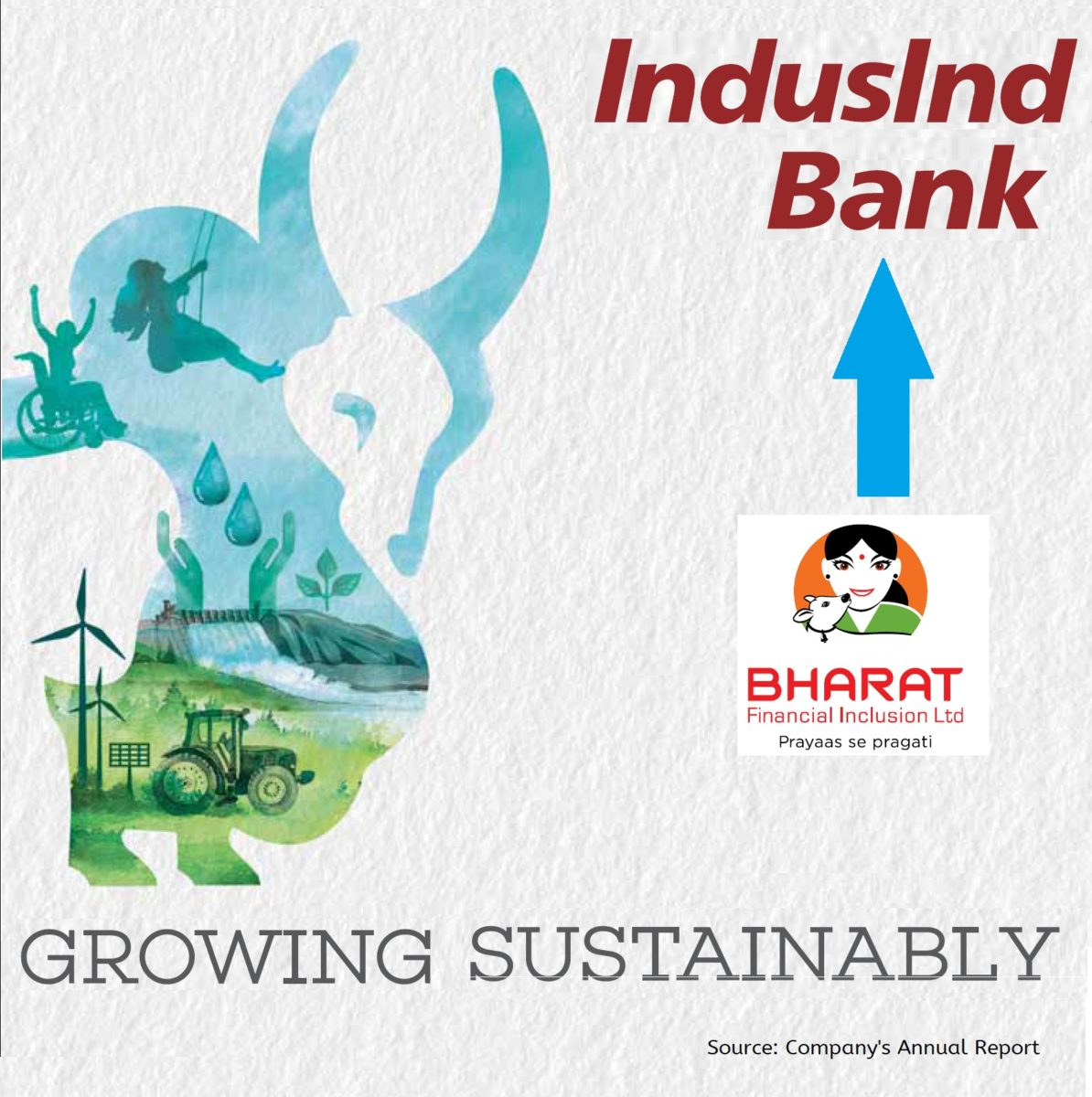 IndusInd-Bharat-Financial-Merger