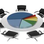 Updates-ReClassification-Promoter-as-Public