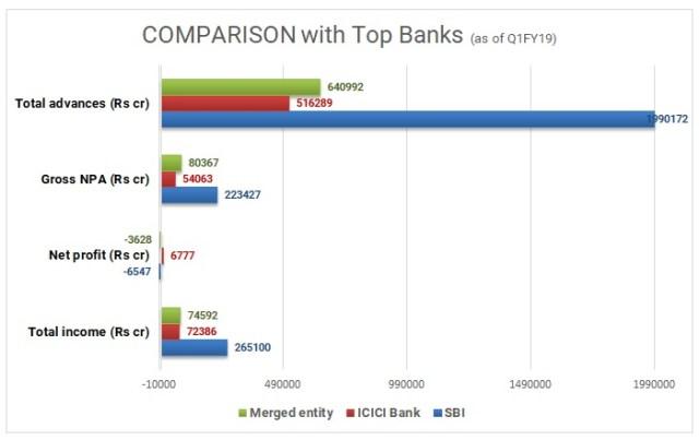 Merger-Bank-of-Baroda-Dena-Vijaya-1