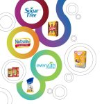 Zydus-Wellness-Acquisition-Kraft-Heinz
