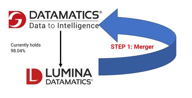 Datamatics-Demeger-E-Retail-Business-1