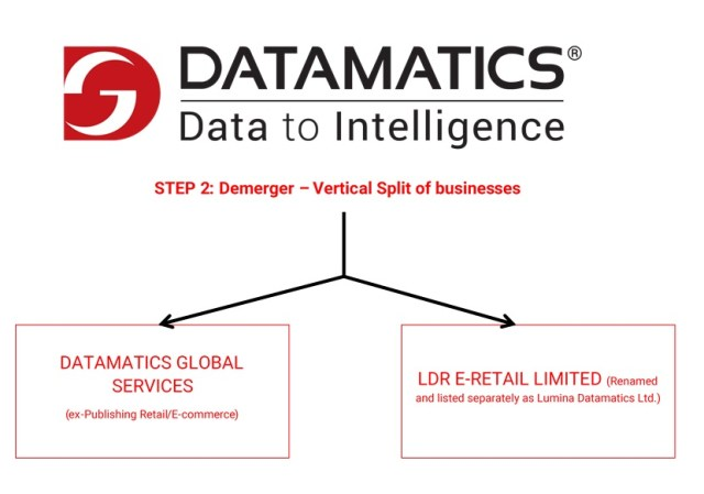 Datamatics-Demeger-E-Retail-Business-2