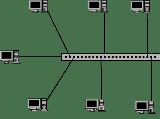 Создание сети для начинающих. Часть 1