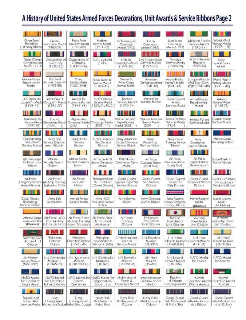 Us military decorations order of precedence for Awards and decoration