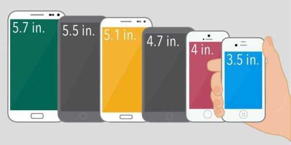 Размеры экранов смартфонов: в пикселях, в сантиметрах, в ...
