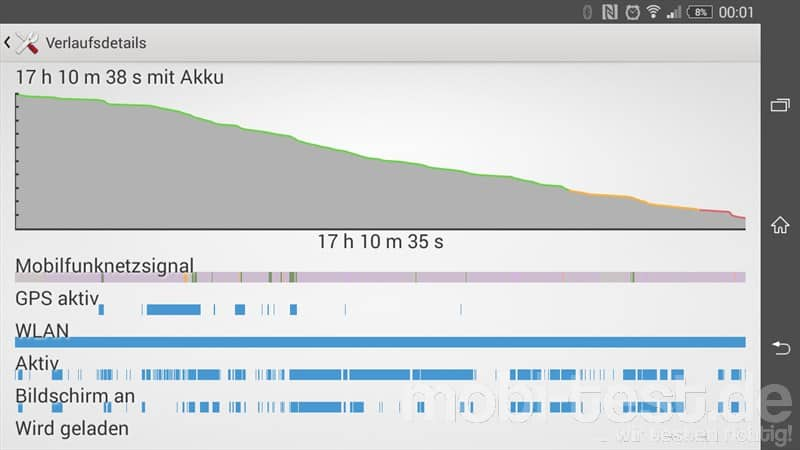 Sony Xperia T2 Ultra Akku (2)
