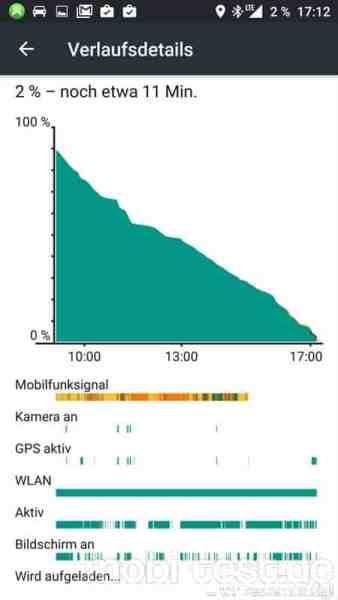 OnePlus 3 Akku (2)